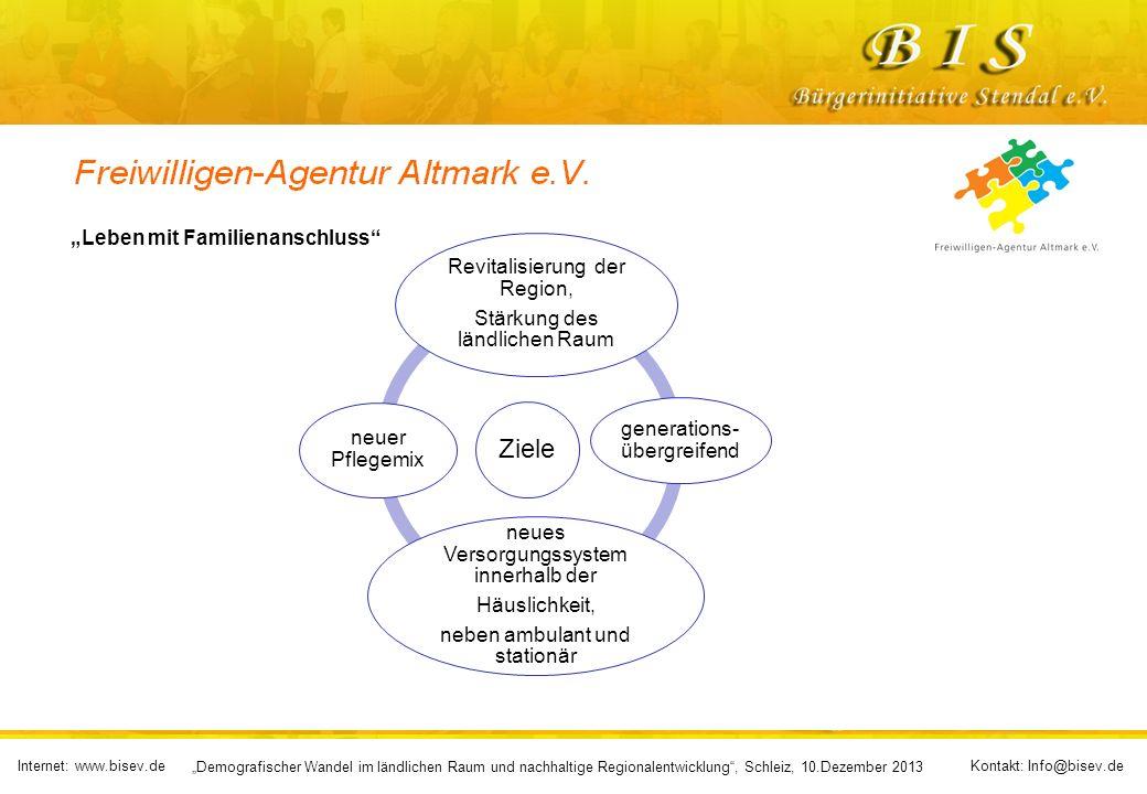 Internet: www.bisev.deKontakt: Info@bisev.de Demografischer Wandel im ländlichen Raum und nachhaltige Regionalentwicklung, Schleiz, 10.Dezember 2013 Z