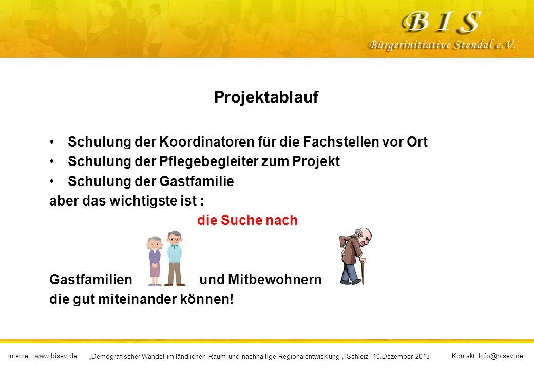 Internet: www.bisev.deKontakt: Info@bisev.de Demografischer Wandel im ländlichen Raum und nachhaltige Regionalentwicklung, Schleiz, 10.Dezember 2013 P