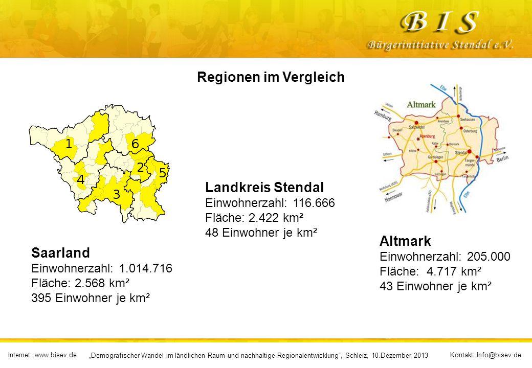 Internet: www.bisev.deKontakt: Info@bisev.de Demografischer Wandel im ländlichen Raum und nachhaltige Regionalentwicklung, Schleiz, 10.Dezember 2013 R