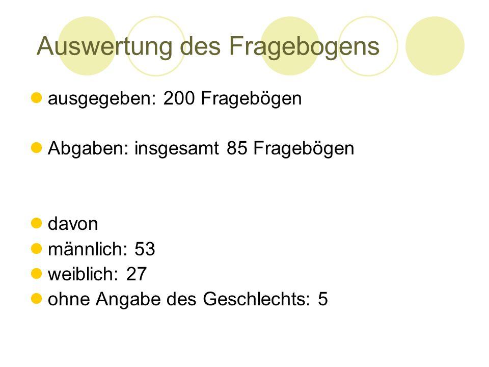Auswertung des Fragebogens ausgegeben: 200 Fragebögen Abgaben: insgesamt 85 Fragebögen davon männlich: 53 weiblich: 27 ohne Angabe des Geschlechts: 5