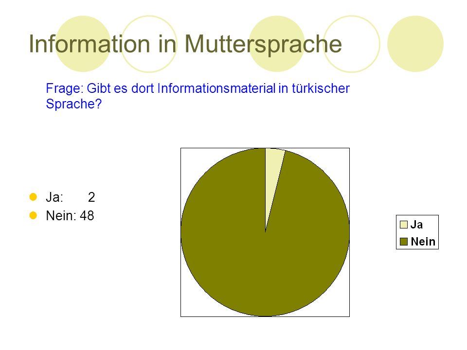 Information in Muttersprache Frage: Gibt es dort Informationsmaterial in türkischer Sprache? Ja: 2 Nein: 48