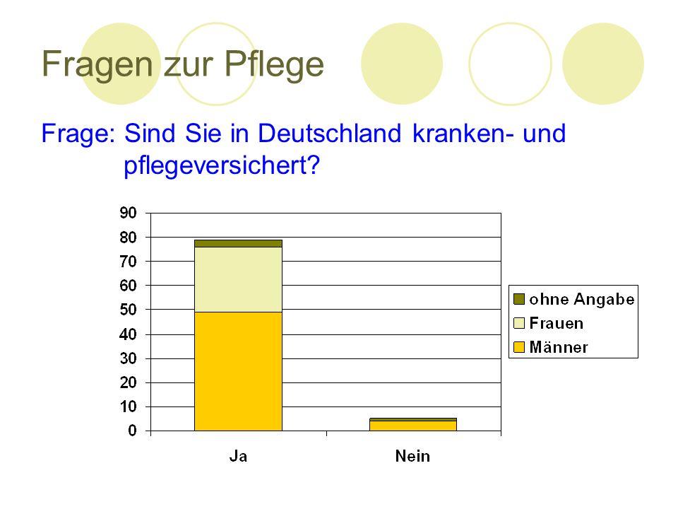 Fragen zur Pflege Frage: Sind Sie in Deutschland kranken- und pflegeversichert?