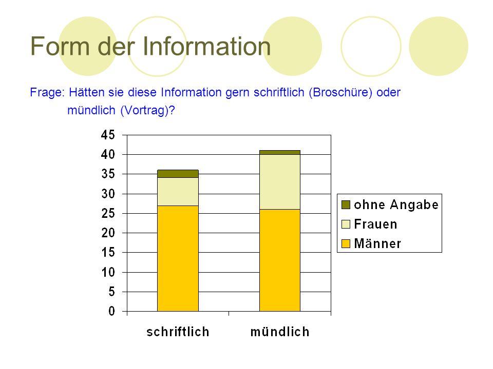 Form der Information Frage: Hätten sie diese Information gern schriftlich (Broschüre) oder mündlich (Vortrag)?