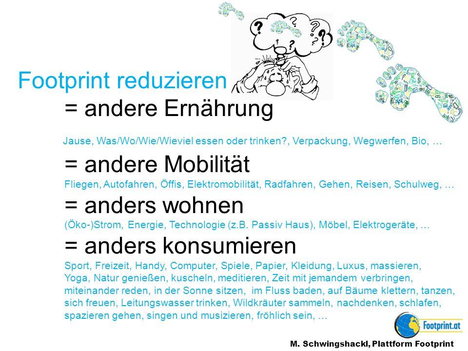 Dann teilnehmen… M.Schwingshackl, Plattform Footprint WETTBEWERB FOOTPRINT-FRAGEN.