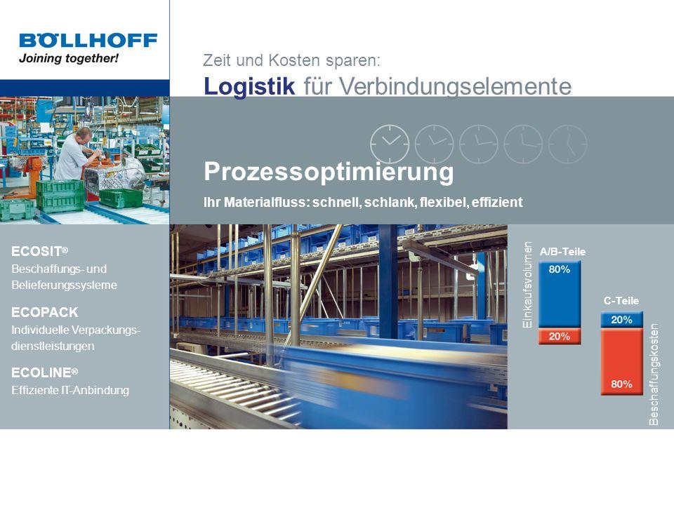 Zeit und Kosten sparen: Logistik für Verbindungselemente ECOSIT ® Beschaffungs- und Belieferungssysteme ECOPACK Individuelle Verpackungs- dienstleistu