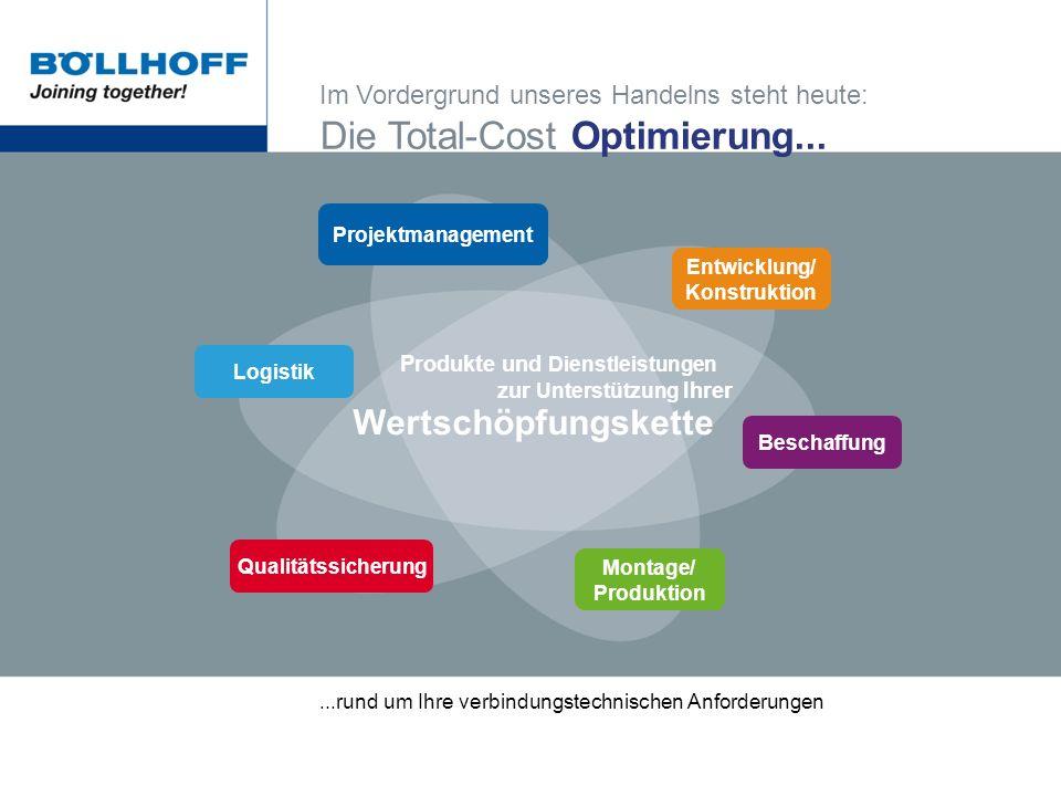 Logistik Projektmanagement Entwicklung/ Konstruktion Beschaffung Montage/ Produktion Qualitätssicherung...rund um Ihre verbindungstechnischen Anforderungen Im Vordergrund unseres Handelns steht heute: Die Total-Cost Optimierung...
