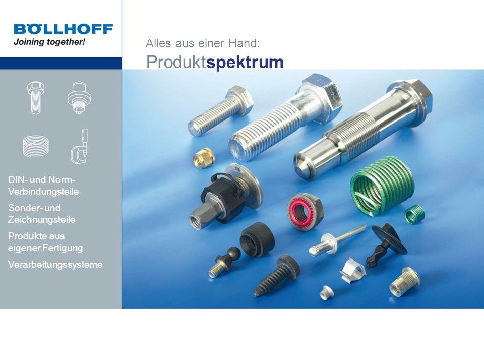 Alles aus einer Hand: Produktspektrum DIN- und Norm- Verbindungsteile Sonder- und Zeichnungsteile Produkte aus eigener Fertigung Verarbeitungssysteme