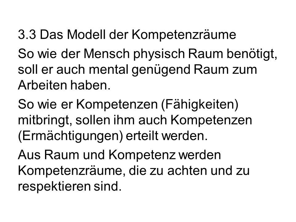3.3 Das Modell der Kompetenzräume So wie der Mensch physisch Raum benötigt, soll er auch mental genügend Raum zum Arbeiten haben. So wie er Kompetenze