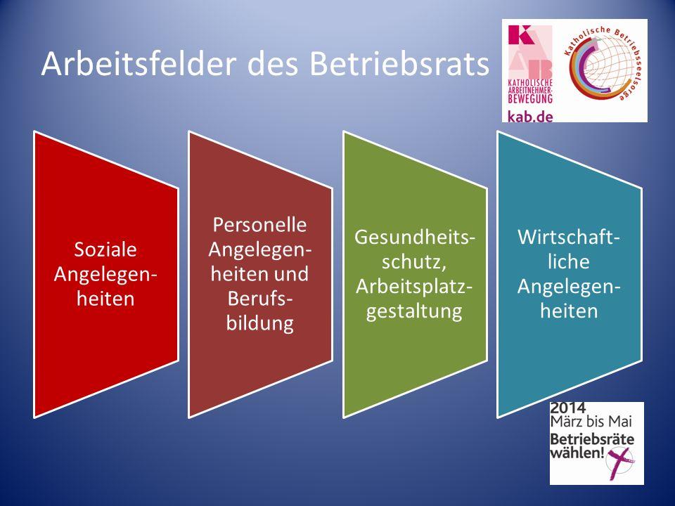 Arbeitsfelder des Betriebsrats Soziale Angelegen- heiten Personelle Angelegen- heiten und Berufs- bildung Gesundheits- schutz, Arbeitsplatz- gestaltun