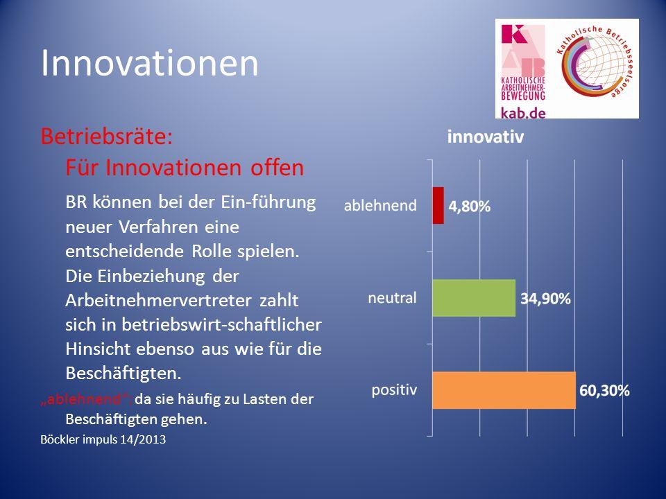 Innovationen Betriebsräte: Für Innovationen offen BR können bei der Ein-führung neuer Verfahren eine entscheidende Rolle spielen. Die Einbeziehung der