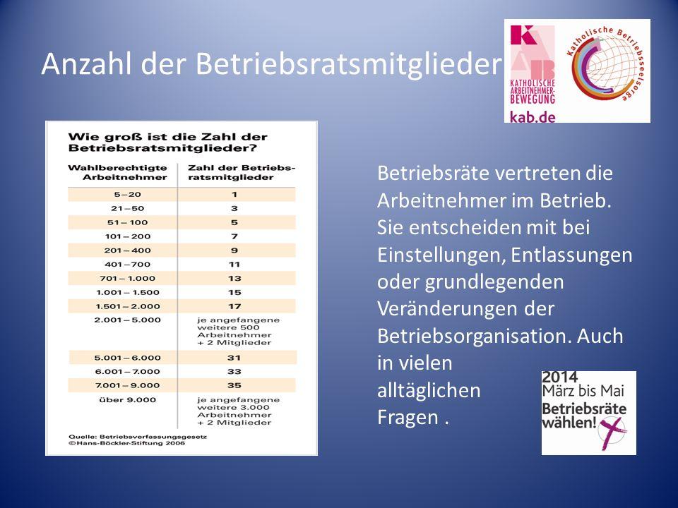 Anzahl der Betriebsratsmitglieder Betriebsräte vertreten die Arbeitnehmer im Betrieb.