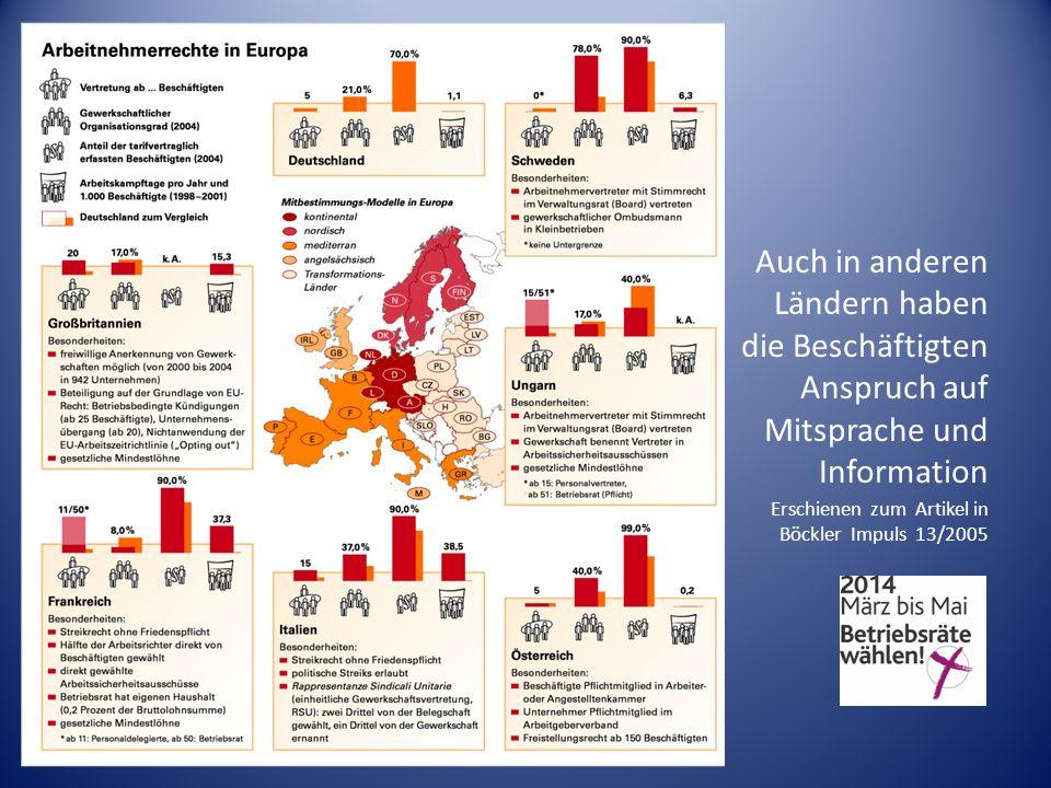 Auch in anderen Ländern haben die Beschäftigten Anspruch auf Mitsprache und Information Erschienen zum Artikel in Böckler Impuls 13/2005