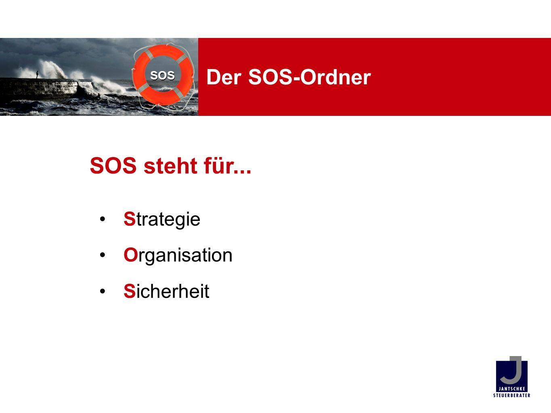 SOS Der SOS-Ordner Strategie Organisation Sicherheit SOS steht für...