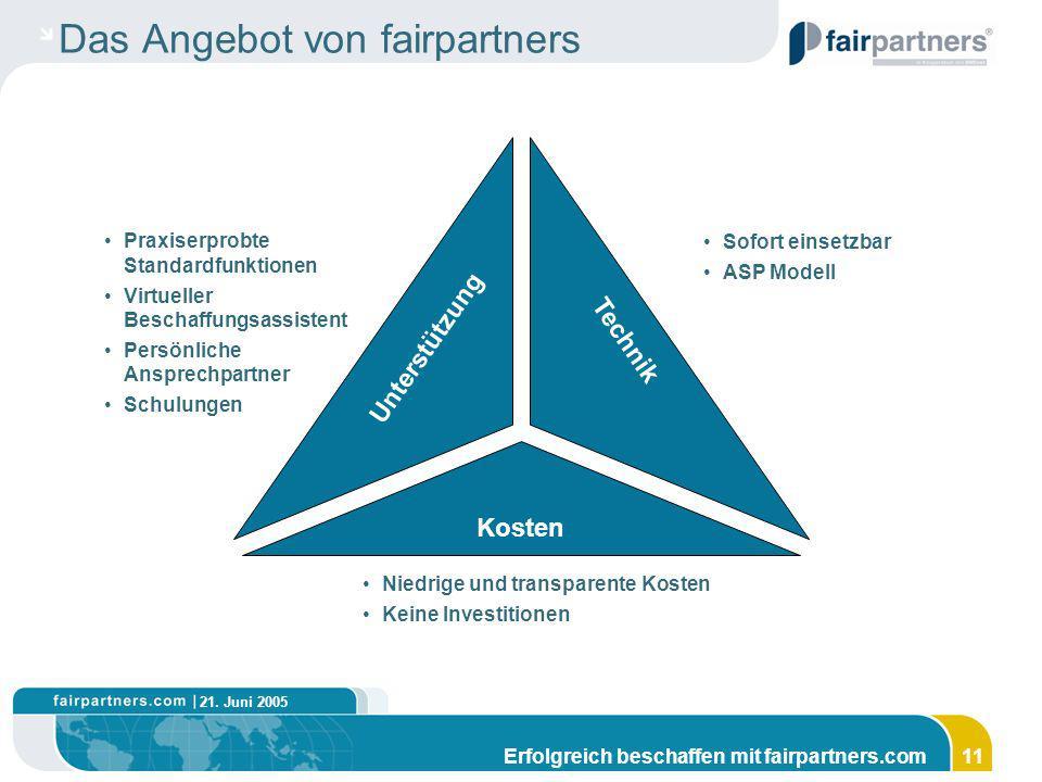 21. Juni 2005 Erfolgreich beschaffen mit fairpartners.com11 Das Angebot von fairpartners Kosten Niedrige und transparente Kosten Keine Investitionen T