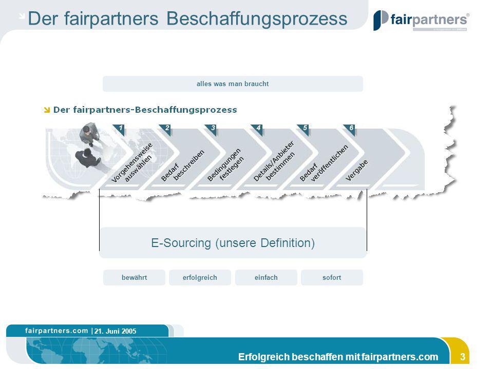 21. Juni 2005 Erfolgreich beschaffen mit fairpartners.com3 Der fairpartners Beschaffungsprozess E-Sourcing (unsere Definition) bewährterfolgreicheinfa