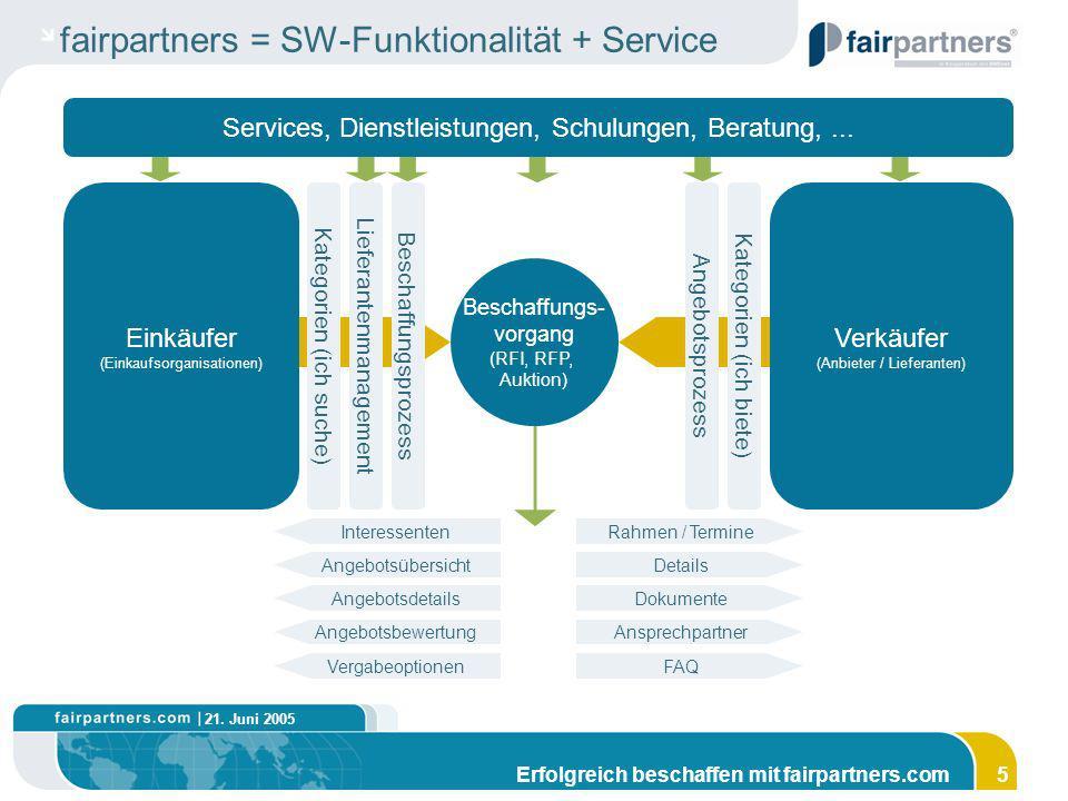 21. Juni 2005 Erfolgreich beschaffen mit fairpartners.com5 fairpartners = SW-Funktionalität + Service Services, Dienstleistungen, Schulungen, Beratung