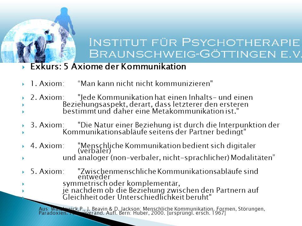 Exkurs: 5 Axiome der Kommunikation 1.Axiom: Man kann nicht nicht kommunizieren 2.