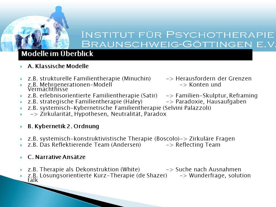 A. Klassische Modelle z.B. strukturelle Familientherapie (Minuchin)-> Herausfordern der Grenzen z.B. Mehrgenerationen-Modell-> Konten und Vermächtniss
