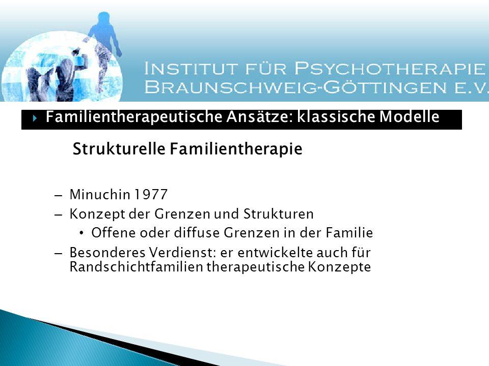 Familientherapeutische Ansätze: klassische Modelle – Minuchin 1977 – Konzept der Grenzen und Strukturen Offene oder diffuse Grenzen in der Familie – Besonderes Verdienst: er entwickelte auch für Randschichtfamilien therapeutische Konzepte Strukturelle Familientherapie