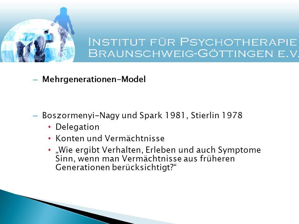 – Mehrgenerationen-Model – Boszormenyi-Nagy und Spark 1981, Stierlin 1978 Delegation Konten und Vermächtnisse Wie ergibt Verhalten, Erleben und auch Symptome Sinn, wenn man Vermächtnisse aus früheren Generationen berücksichtigt?