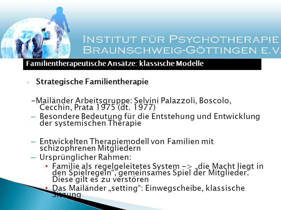 Strategische Familientherapie -Mailänder Arbeitsgruppe: Selvini Palazzoli, Boscolo, Cecchin, Prata 1975 (dt. 1977) – Besondere Bedeutung für die Entst