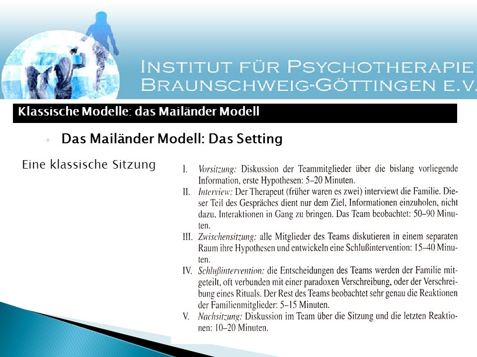 Das Mailänder Modell: Das Setting Klassische Modelle: das Mailänder Modell Eine klassische Sitzung