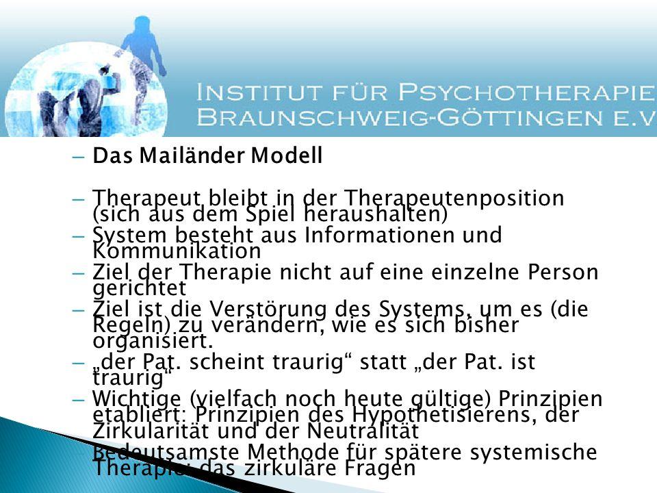 – Das Mailänder Modell – Therapeut bleibt in der Therapeutenposition (sich aus dem Spiel heraushalten) – System besteht aus Informationen und Kommunikation – Ziel der Therapie nicht auf eine einzelne Person gerichtet – Ziel ist die Verstörung des Systems, um es (die Regeln) zu verändern, wie es sich bisher organisiert.