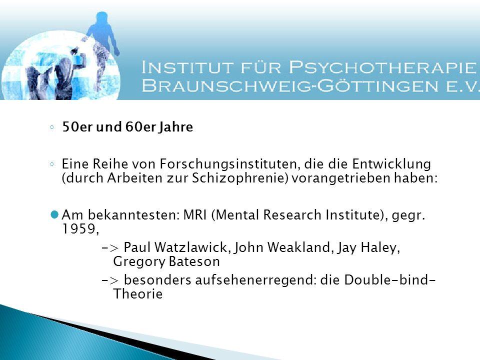 50er und 60er Jahre Eine Reihe von Forschungsinstituten, die die Entwicklung (durch Arbeiten zur Schizophrenie) vorangetrieben haben: Am bekanntesten: