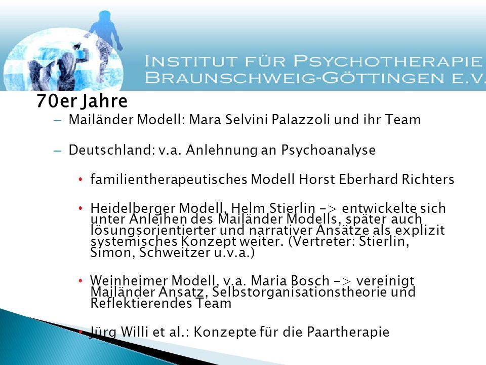 70er Jahre – Mailänder Modell: Mara Selvini Palazzoli und ihr Team – Deutschland: v.a. Anlehnung an Psychoanalyse familientherapeutisches Modell Horst