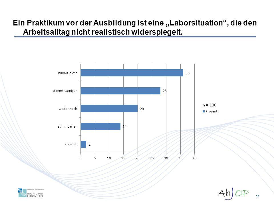 11 Ein Praktikum vor der Ausbildung ist eine Laborsituation, die den Arbeitsalltag nicht realistisch widerspiegelt. n = 100