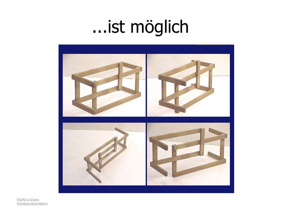 Martina Grass Masterpräsentation...ist möglich