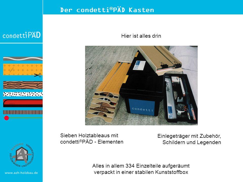 Der condetti ® PÄD Kasten Hier ist alles drin Sieben Holztableaus mit condetti ® PÄD - Elementen Einlegeträger mit Zubehör, Schildern und Legenden All