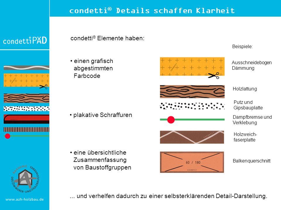 condetti ® Details schaffen Klarheit condetti ® Elemente haben: einen grafisch abgestimmten Farbcode eine übersichtliche Zusammenfassung von Baustoffg