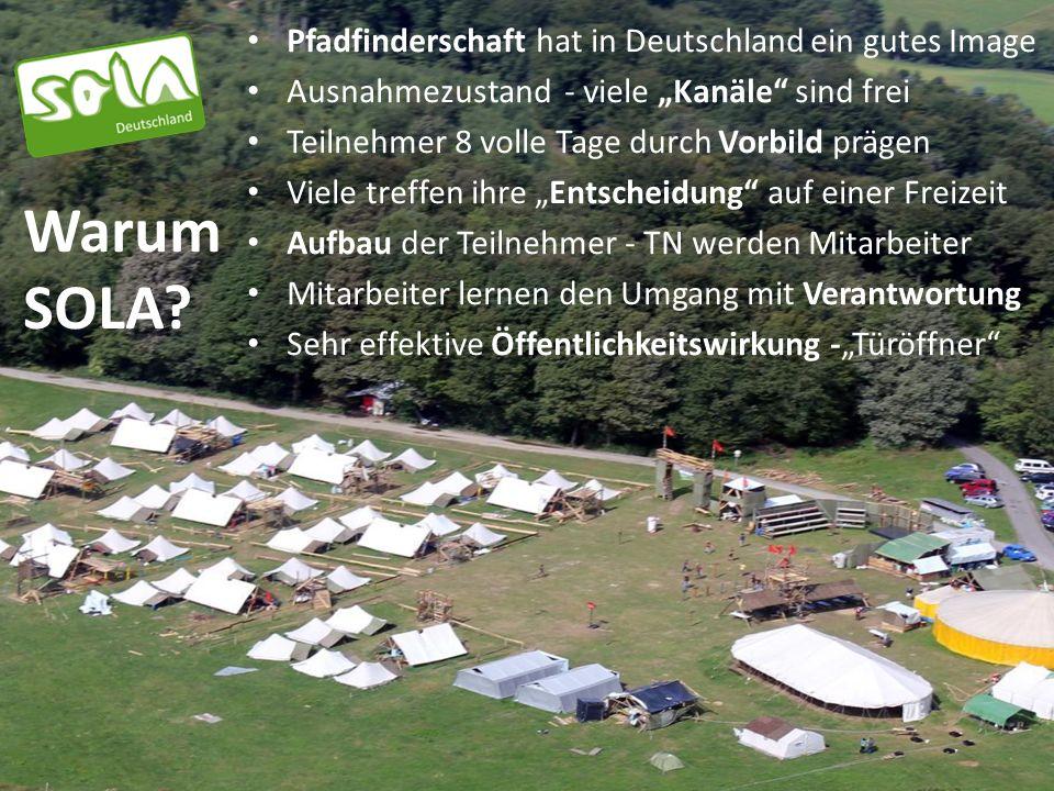 Warum SOLA? Pfadfinderschaft hat in Deutschland ein gutes Image Ausnahmezustand - viele Kanäle sind frei Teilnehmer 8 volle Tage durch Vorbild prägen