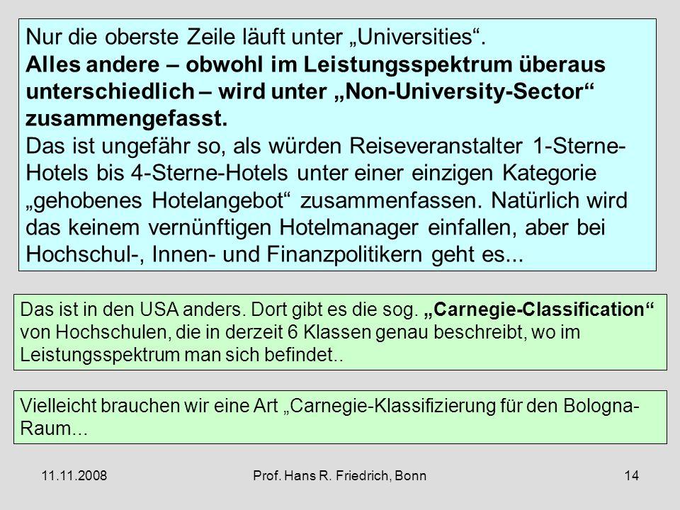 11.11.2008Prof. Hans R. Friedrich, Bonn14 Nur die oberste Zeile läuft unter Universities.