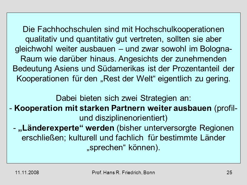 11.11.2008Prof. Hans R.
