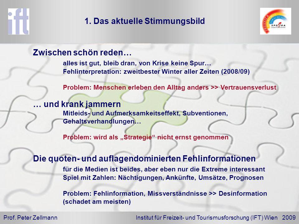 Prof. Peter Zellmann Institut für Freizeit- und Tourismusforschung (IFT) Wien 2009 Zwischen schön reden… alles ist gut, bleib dran, von Krise keine Sp