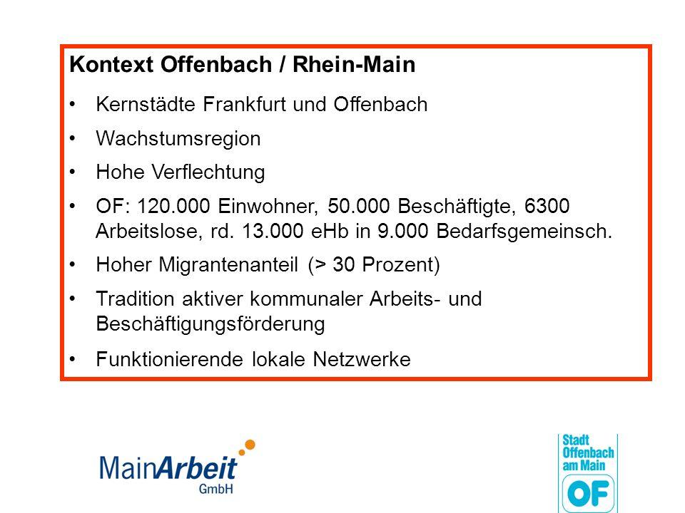 Kontext Offenbach / Rhein-Main Kernstädte Frankfurt und Offenbach Wachstumsregion Hohe Verflechtung OF: 120.000 Einwohner, 50.000 Beschäftigte, 6300 A