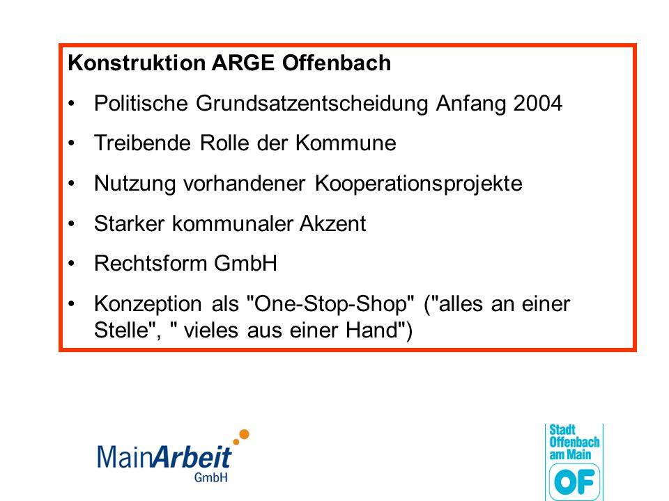 Konstruktion ARGE Offenbach Politische Grundsatzentscheidung Anfang 2004 Treibende Rolle der Kommune Nutzung vorhandener Kooperationsprojekte Starker