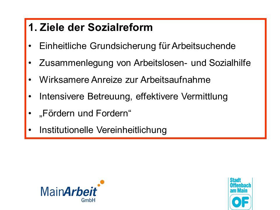 1. Ziele der Sozialreform Einheitliche Grundsicherung für Arbeitsuchende Zusammenlegung von Arbeitslosen- und Sozialhilfe Wirksamere Anreize zur Arbei