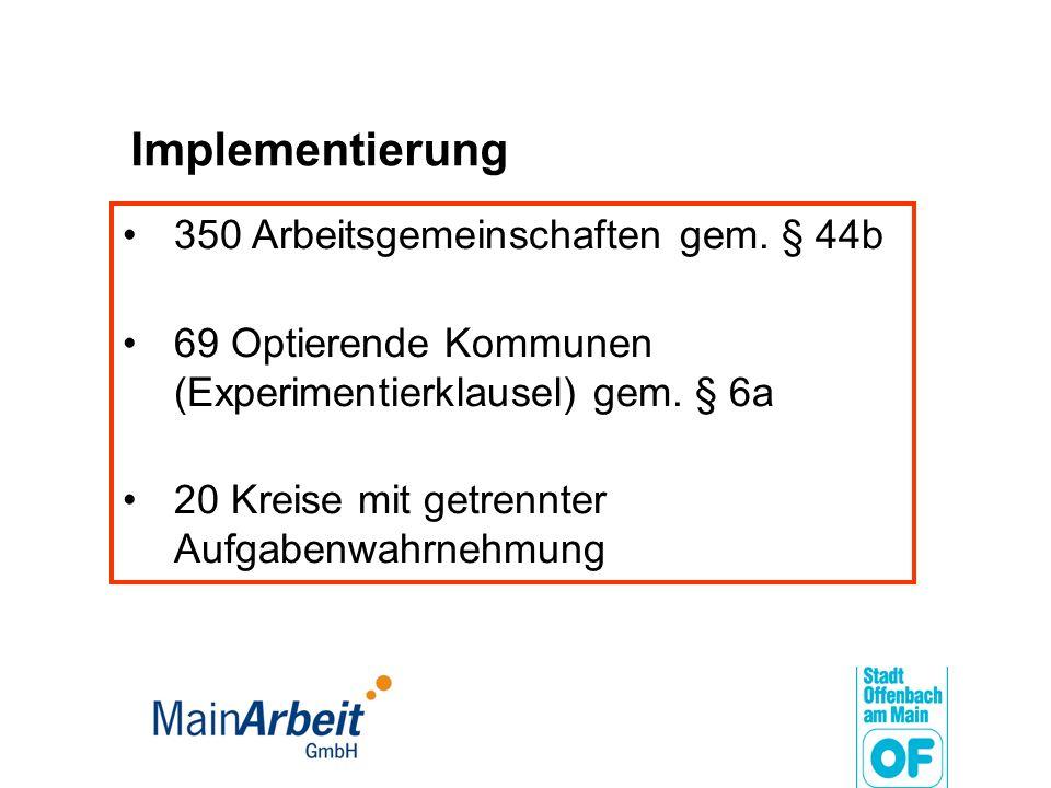 Implementierung 350 Arbeitsgemeinschaften gem. § 44b 69 Optierende Kommunen (Experimentierklausel) gem. § 6a 20 Kreise mit getrennter Aufgabenwahrnehm