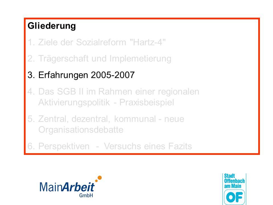 Arbeit im Netzwerk: Übergang Schule-Beruf Schulen Vereine Träger Jugendhilfe Kammern Kommune Kommunales Übergangs- management Ag.