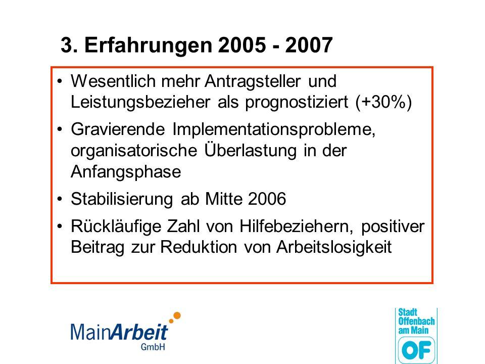 3. Erfahrungen 2005 - 2007 Wesentlich mehr Antragsteller und Leistungsbezieher als prognostiziert (+30%) Gravierende Implementationsprobleme, organisa