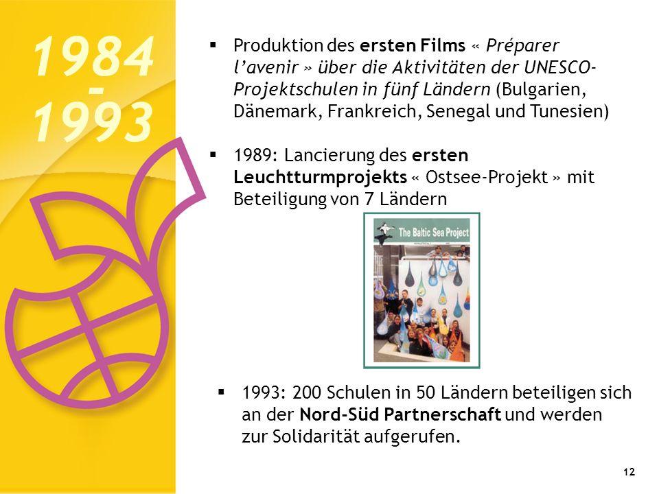 12 Produktion des ersten Films « Préparer lavenir » über die Aktivitäten der UNESCO- Projektschulen in fünf Ländern (Bulgarien, Dänemark, Frankreich,
