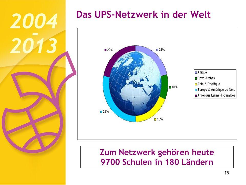 19 Das UPS-Netzwerk in der Welt 2004 2013 - Zum Netzwerk gehören heute 9700 Schulen in 180 Ländern