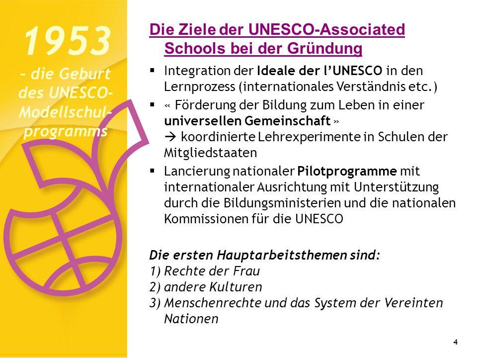 4 Die Ziele der UNESCO-Associated Schools bei der Gründung Integration der Ideale der lUNESCO in den Lernprozess (internationales Verständnis etc.) «