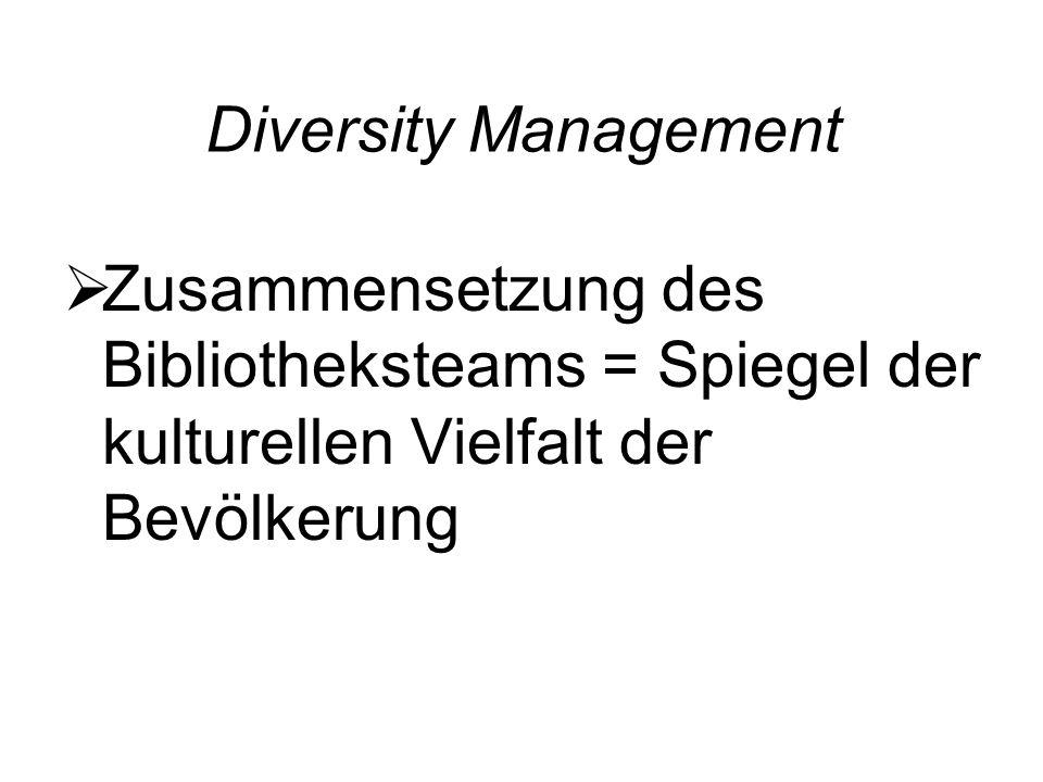 Diversity Management Zusammensetzung des Bibliotheksteams = Spiegel der kulturellen Vielfalt der Bevölkerung