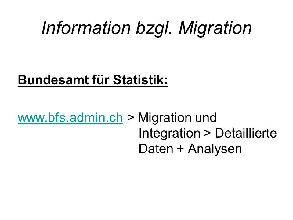 Information bzgl. Migration Bundesamt für Statistik: www.bfs.admin.chwww.bfs.admin.ch > Migration und Integration > Detaillierte Daten + Analysen