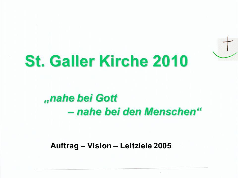St.Galler Kirche 201012 1.
