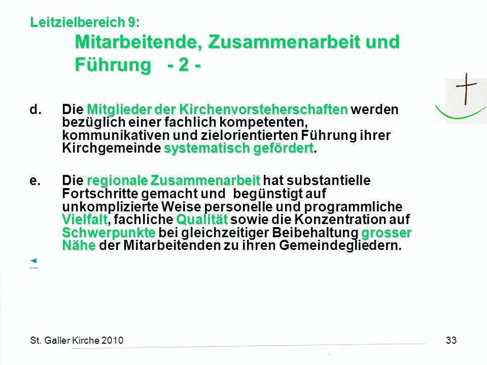 St. Galler Kirche 201033 Leitzielbereich 9: Mitarbeitende, Zusammenarbeit und Führung - 2 - Mitglieder der Kirchenvorsteherschaften systematisch geför